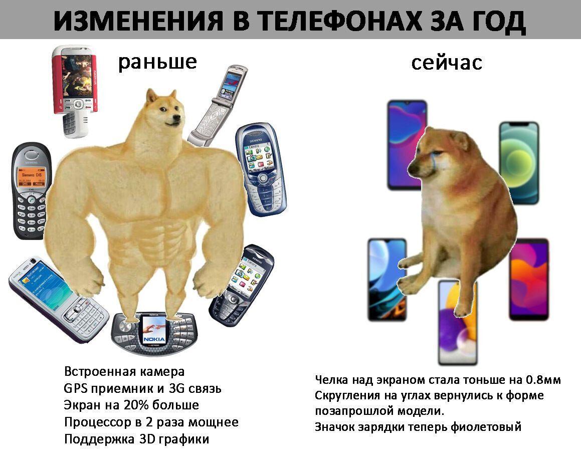 Мем о телефонах раньше и сейчас