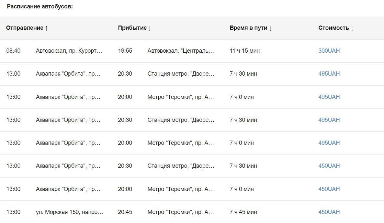 Из Киева можно доехать до Коблево на автобусе