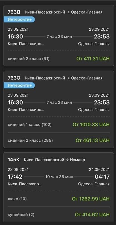 Дорога из столицы в Одессу на поезде займет 7,5 часов