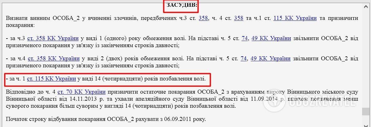 Решение Винницкого городского суда.