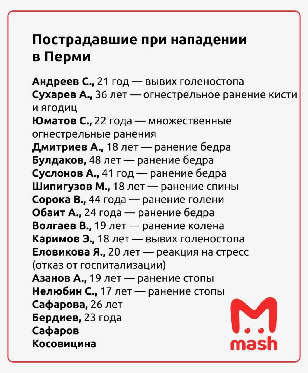 Предварительный список пострадавших