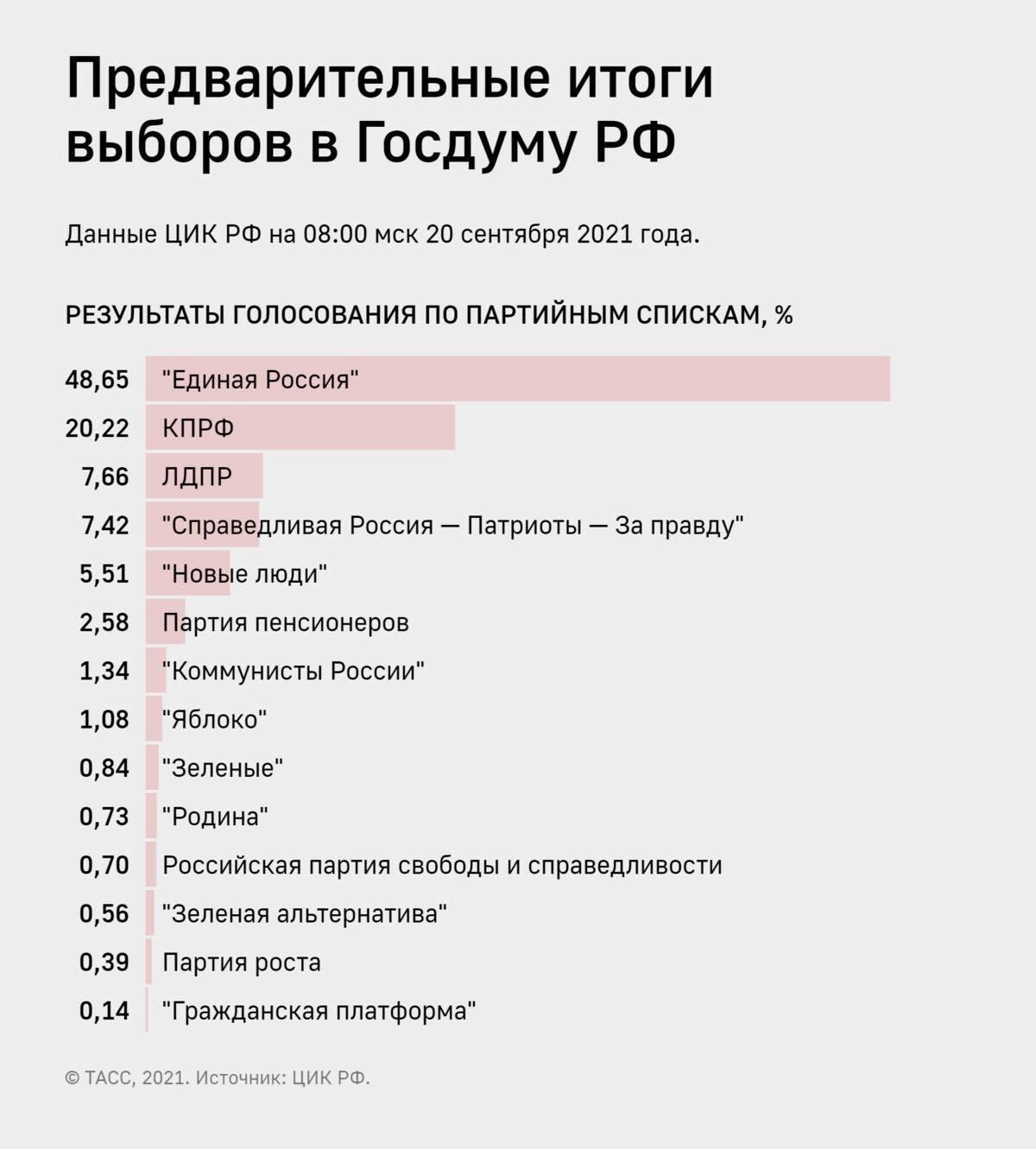 Орда давно розпалася, лише Росія цього не помічає