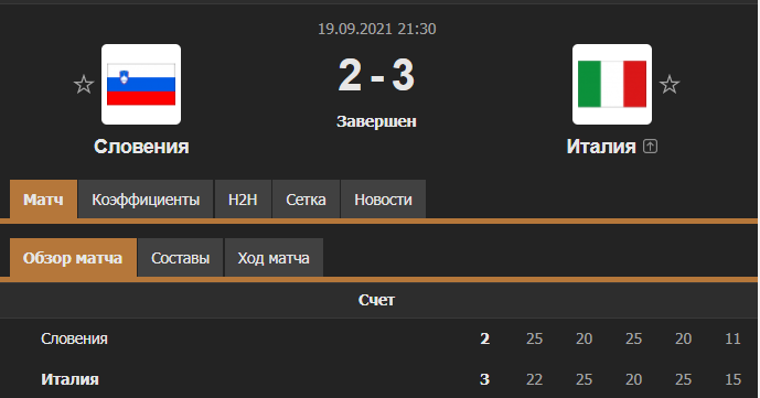 Словения - Италия результат матча