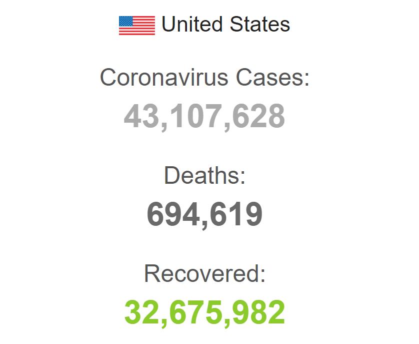 Пандемия коронавируса в США.