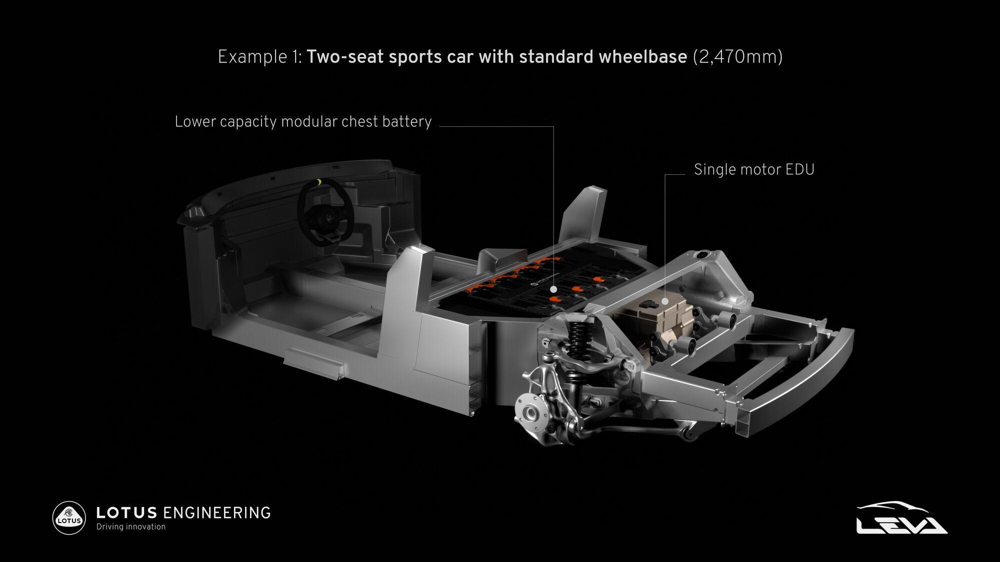Основа двомісного спорткара з короткою базою (2470 мм), вертикально розташованою АКБ на 66,4 кВтг та 476-сильним електромотором