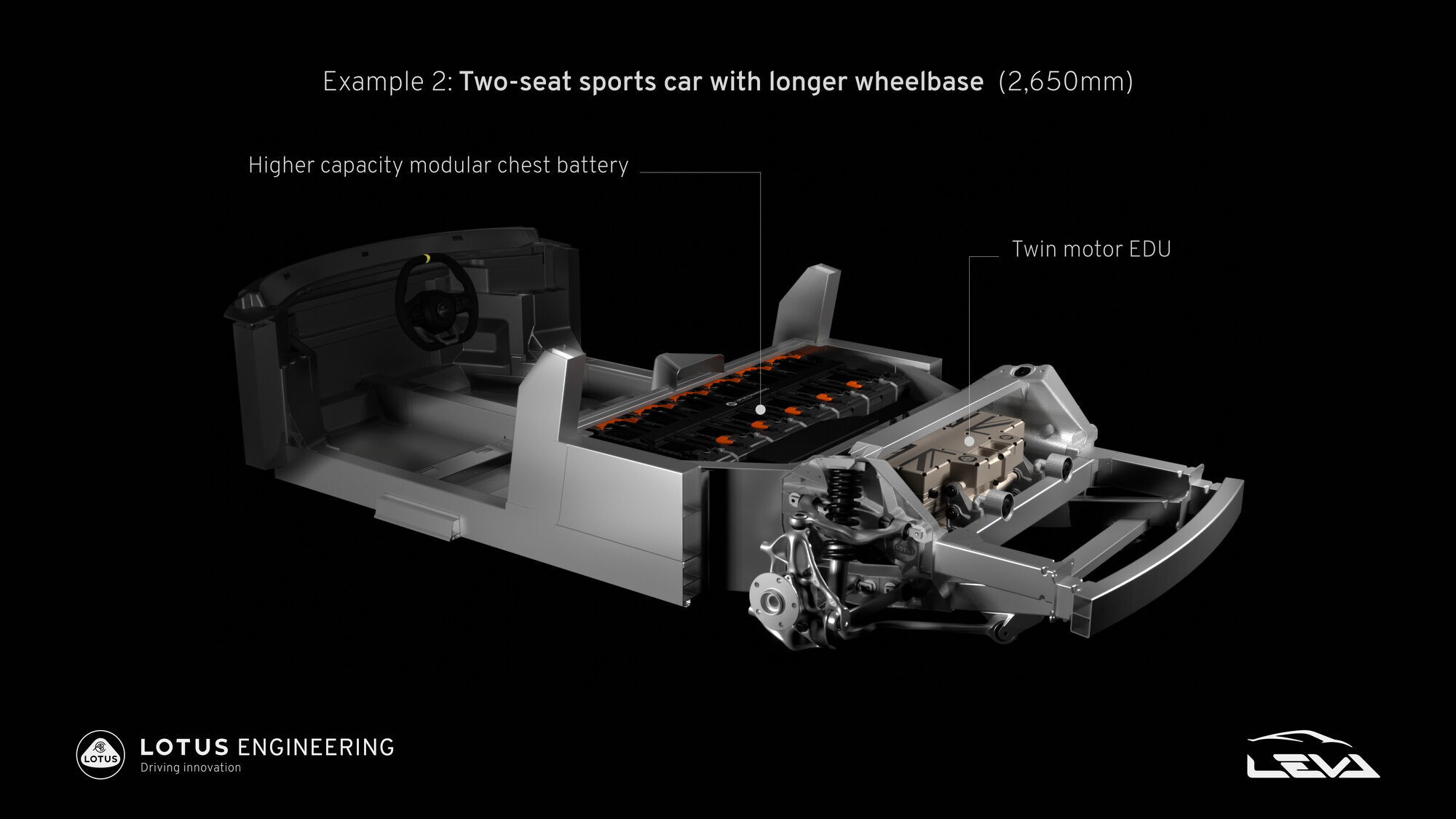Основа для двомісного спорткара з короткою базою (2470 мм), вертикально розташованою АКБ місткістю 66,4 кВтг та 476-сильним електромотором