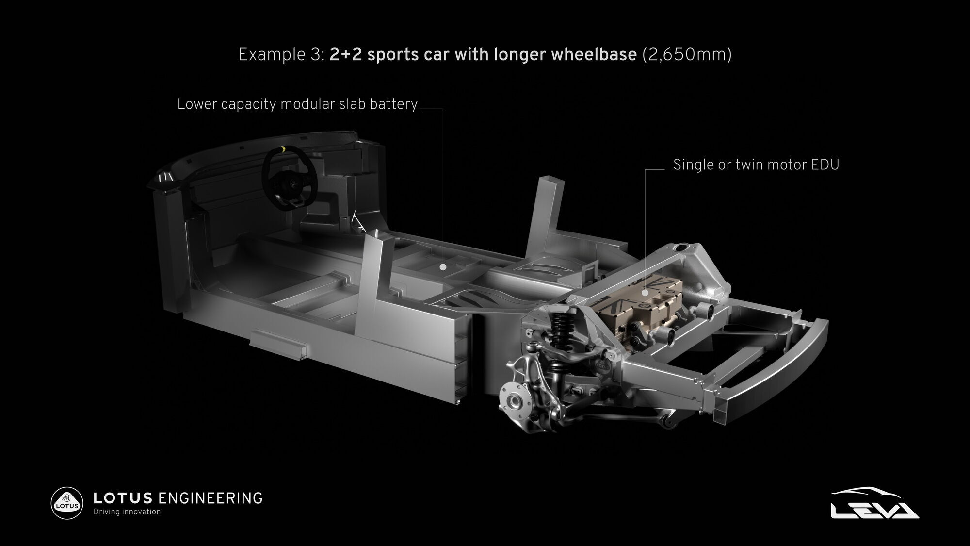 Основа для спорткара з посадковою формулою 2+2 на довгій базі, горизонтально розташованою АКБ на 66,4 кВтг, а також одним (476 к.с.) або двома двигунами (884 к.с.)