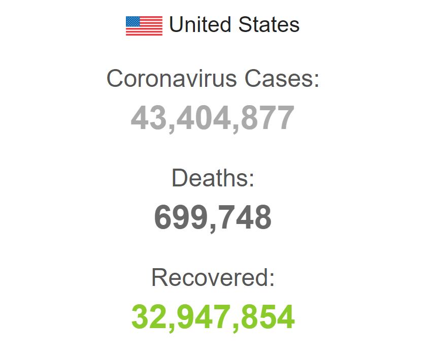 Поширення коронавірусу в США.
