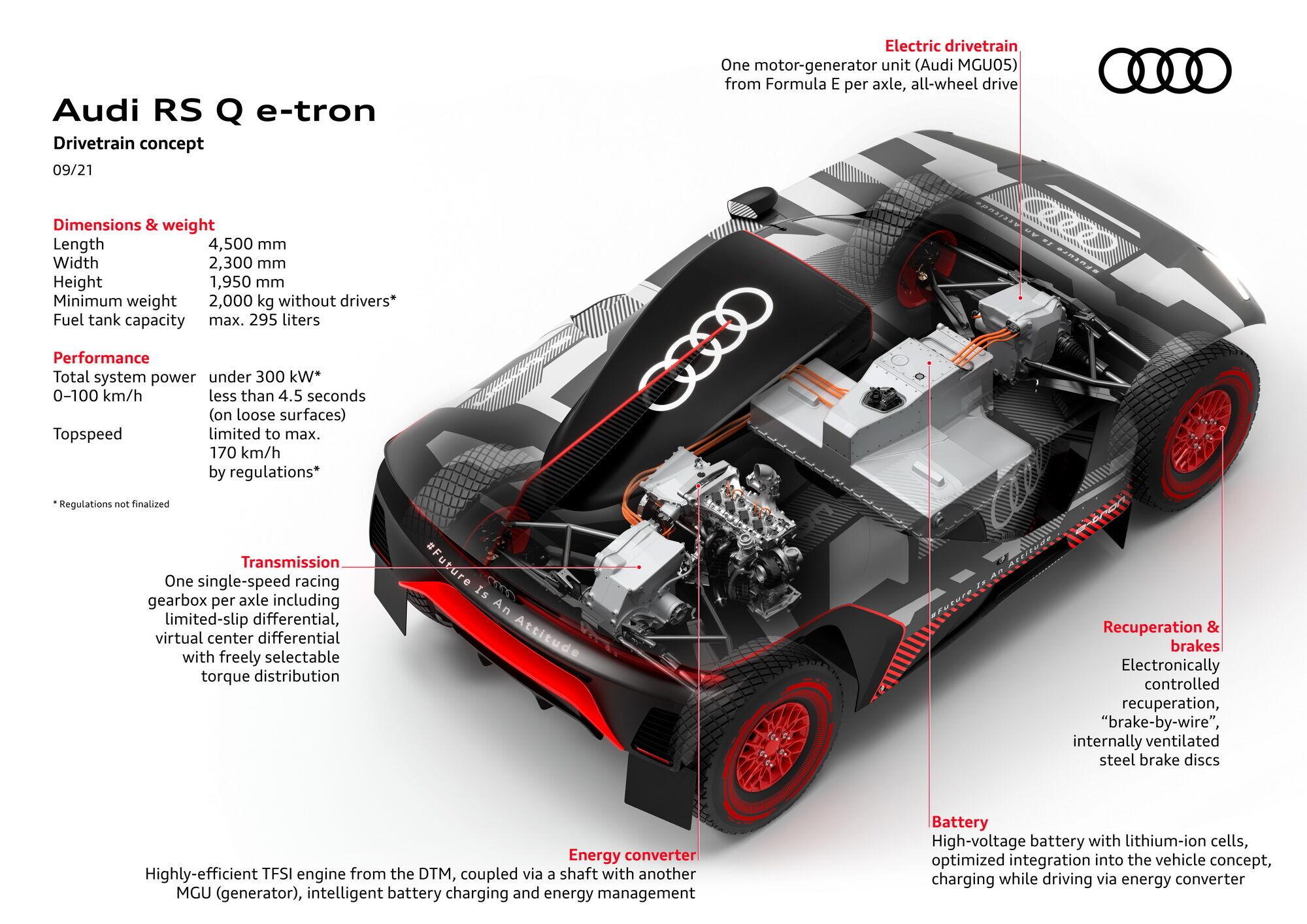 Audi RS Q e-tron оснащен инновационной гибридной силовой установкой