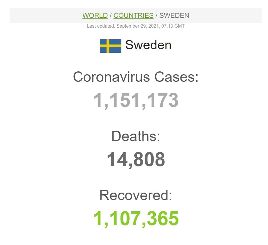 Коронавирус в Швеции
