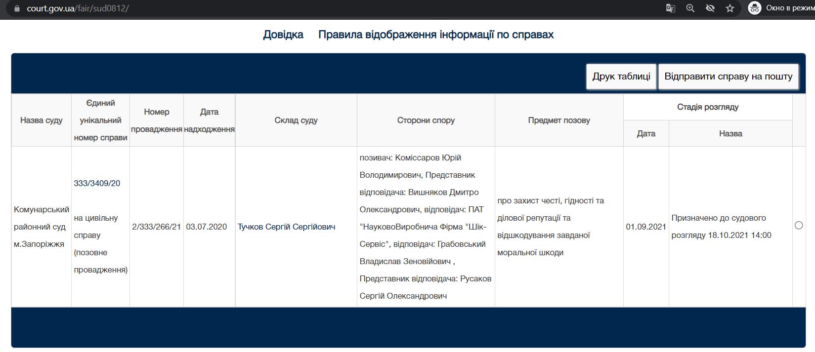 Комунарський районний суд призначив на 18-е жовтня нову дату слухання