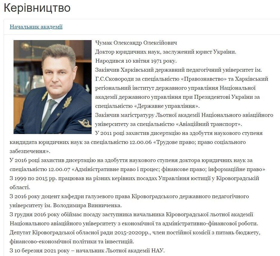 Дані про Олександра Чумака
