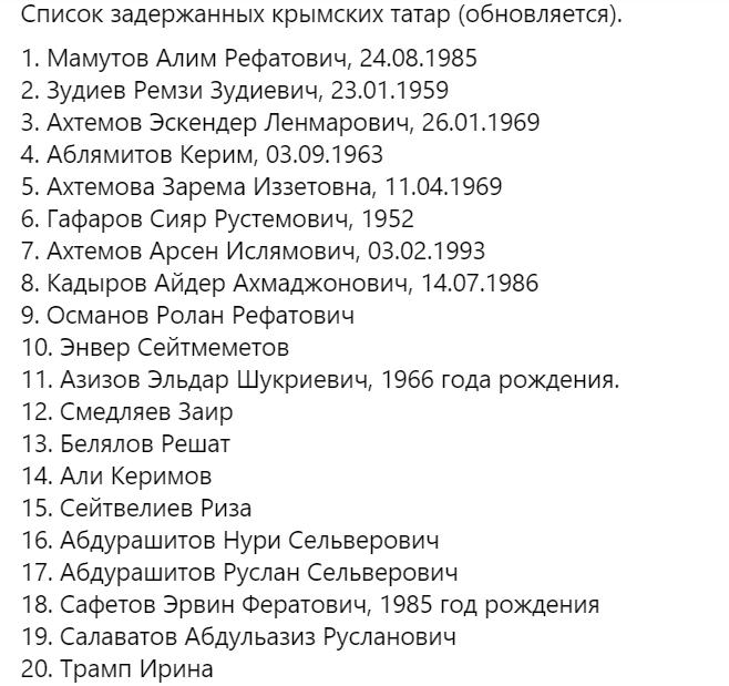 Список затриманих кримських татар