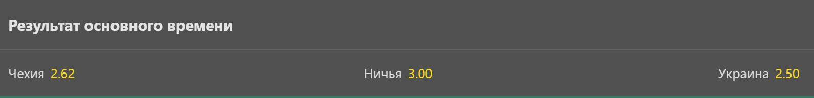 Котирування на матч Чехія - Україна
