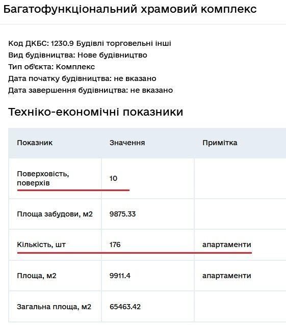 Разрешение было выдано 31 августа.