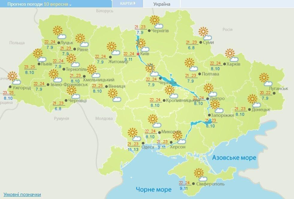 Погода в Украине 10 сентября