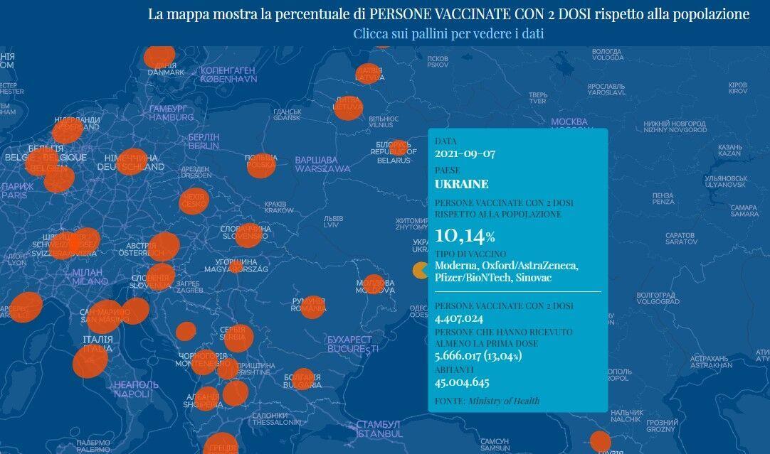 Данные по вакцинации в Украине