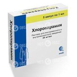 Хлоропирамина Гидрохлорид