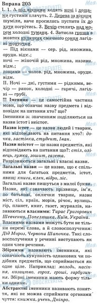 ГДЗ Укр мова 6 класс страница Bnp.205