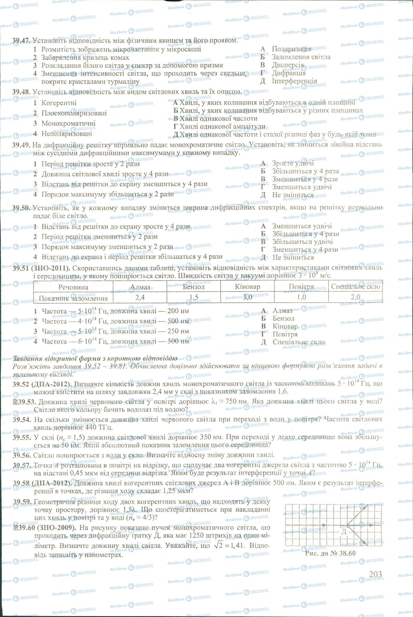ЗНО Физика 11 класс страница 47-60