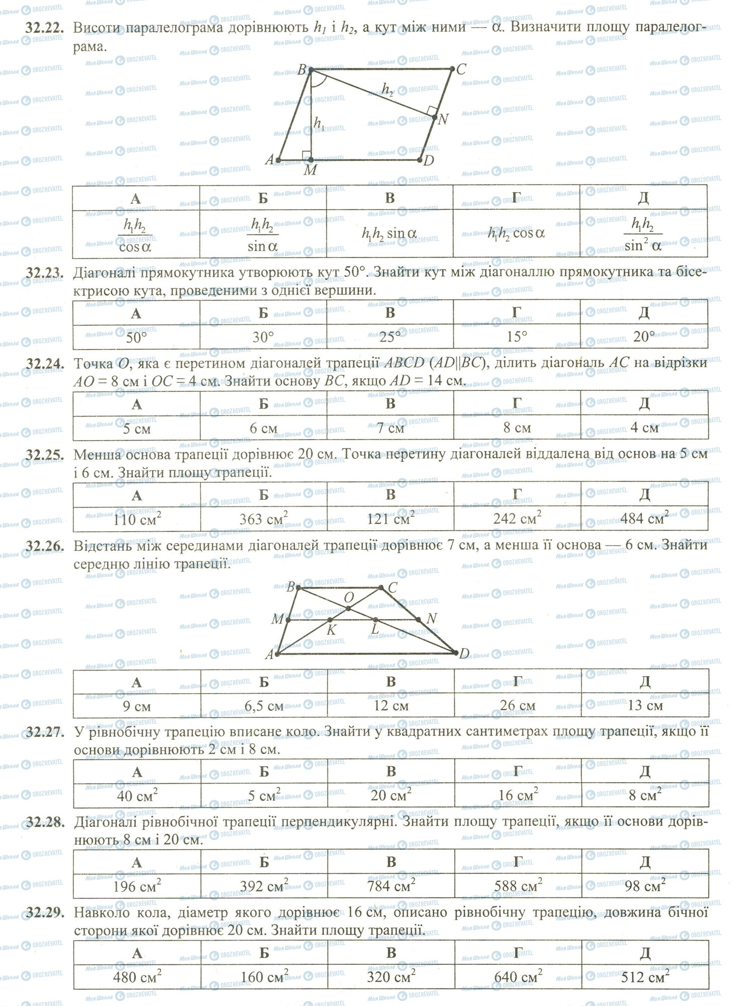 ЗНО Математика 11 клас сторінка 22-29
