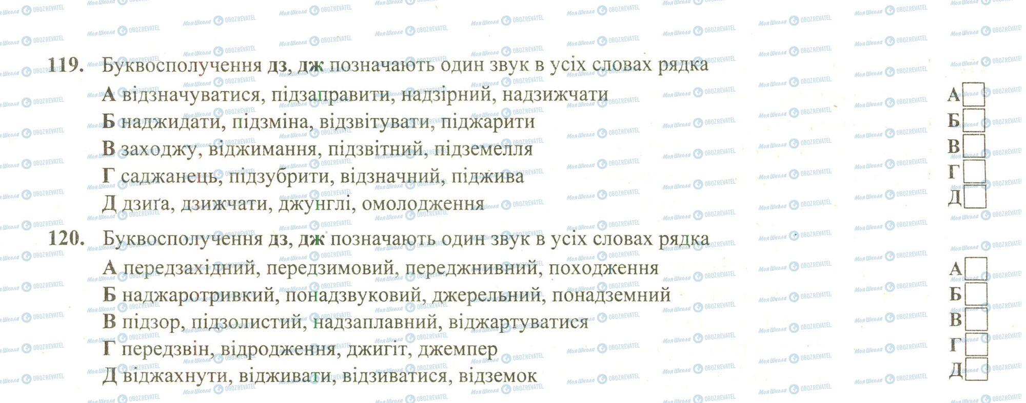ЗНО Українська мова 11 клас сторінка 119-120