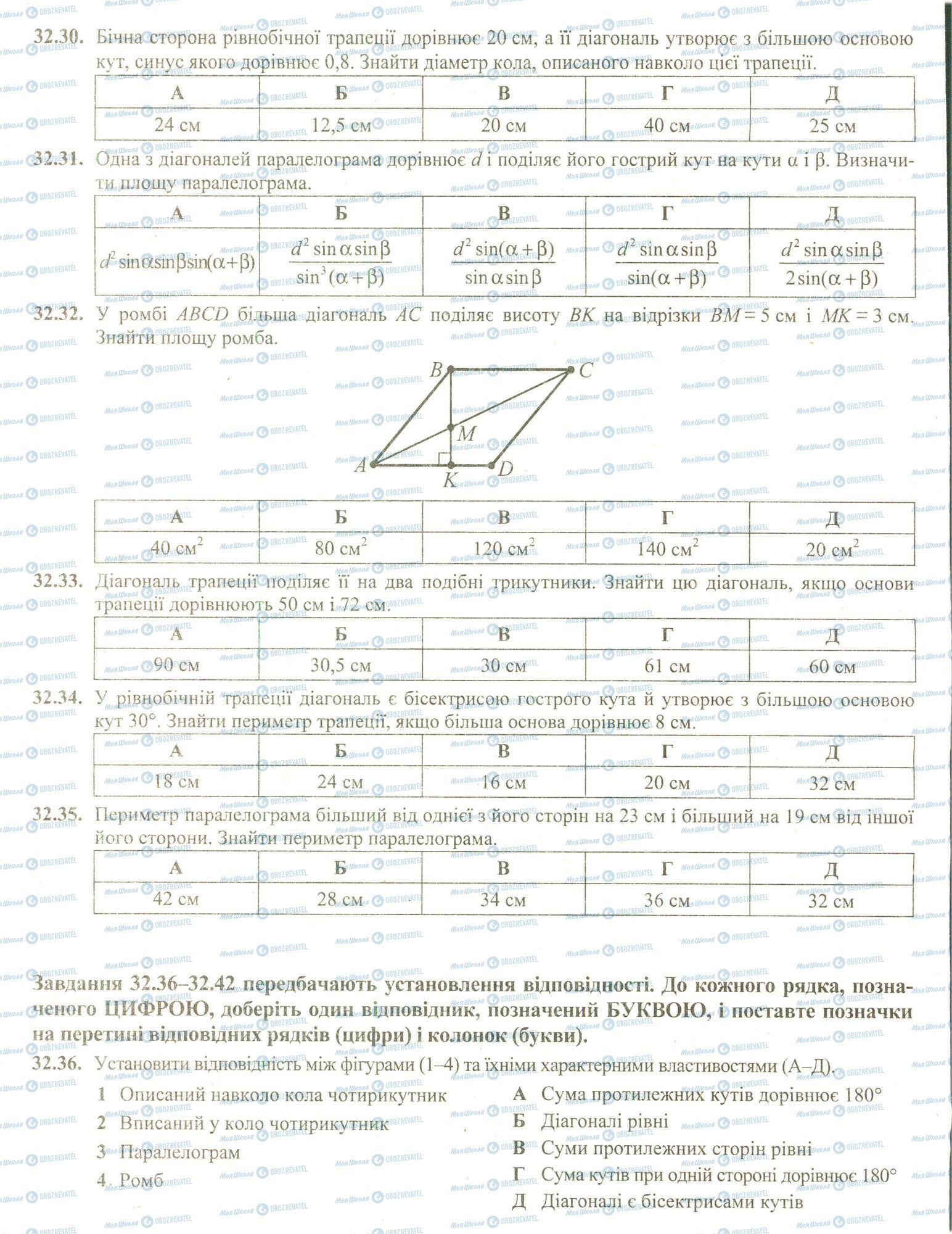 ЗНО Математика 11 класс страница 30-36