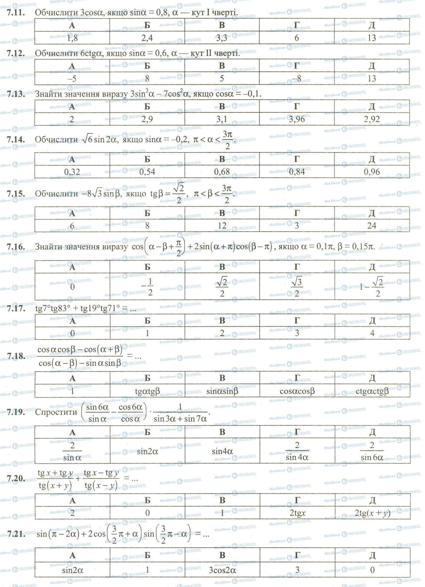 ЗНО Математика 11 клас сторінка 11-21