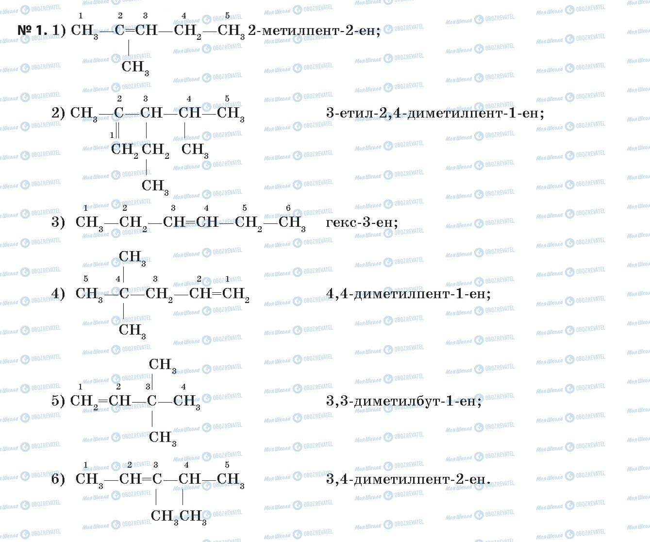ГДЗ Химия 11 класс страница 1