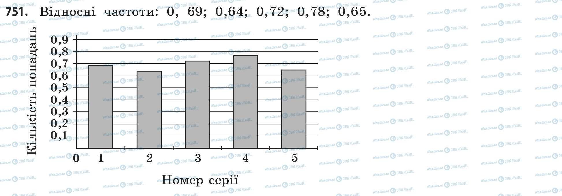 ГДЗ Математика 11 класс страница 751