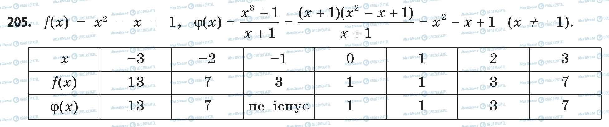ГДЗ Математика 11 класс страница 205