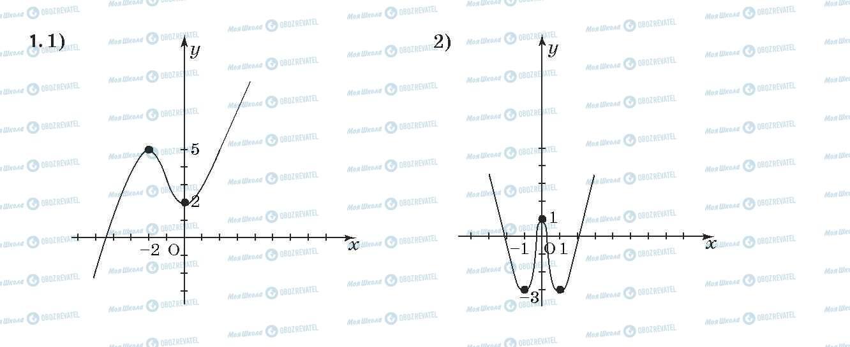 ГДЗ Алгебра 11 класс страница 1