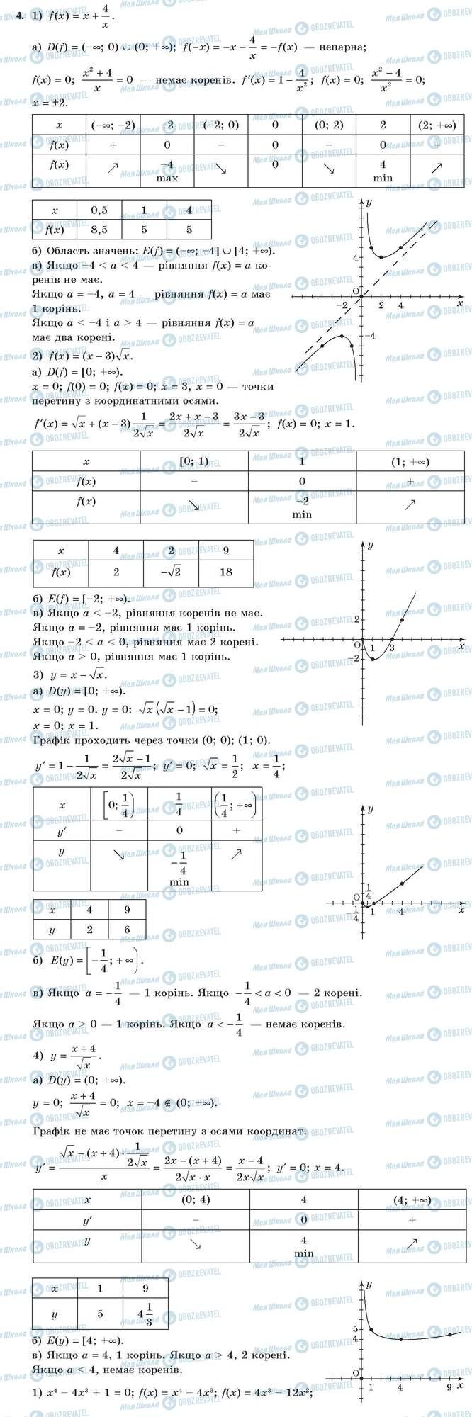 ГДЗ Алгебра 11 класс страница 4
