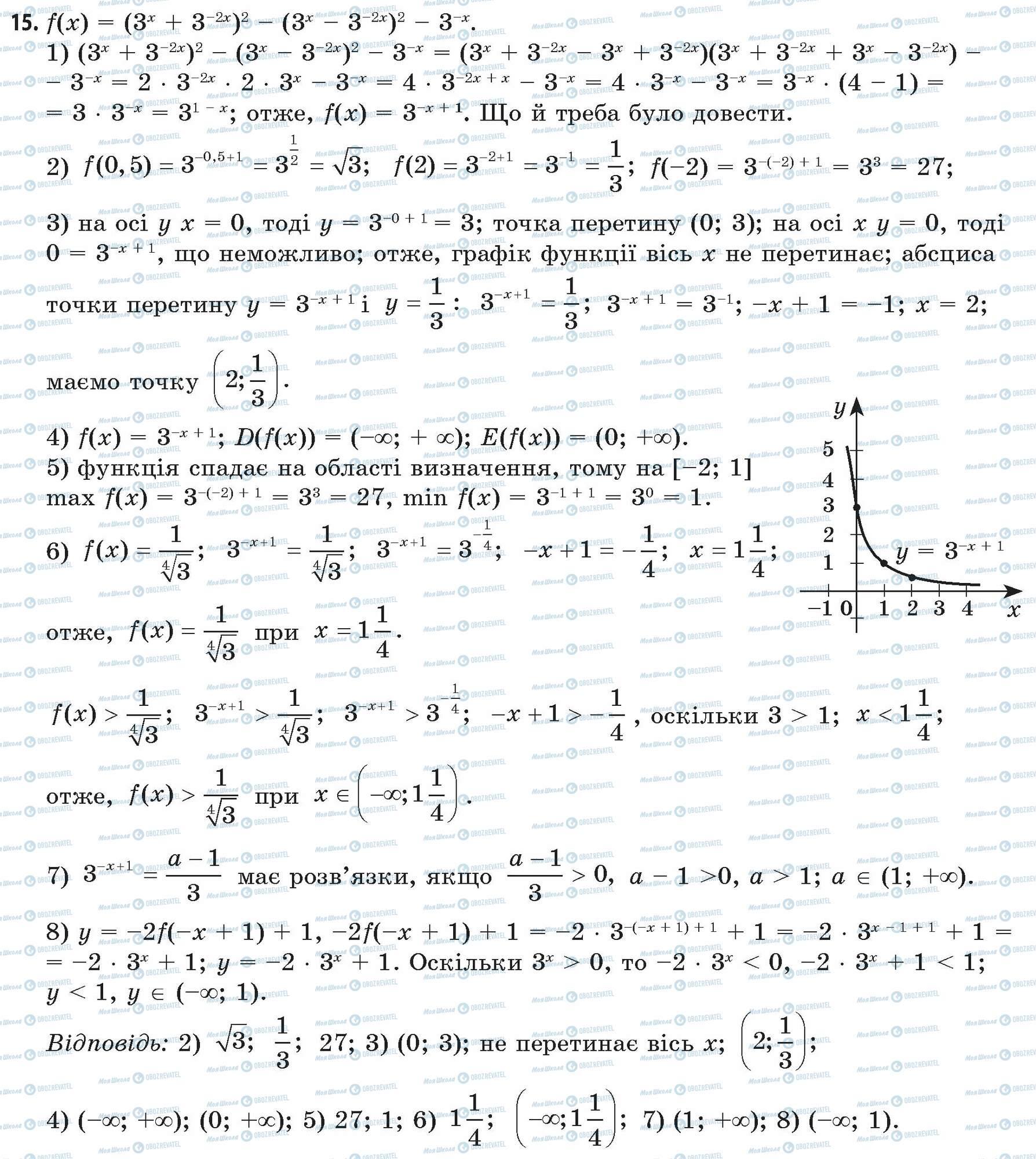 ГДЗ Математика 11 класс страница 15