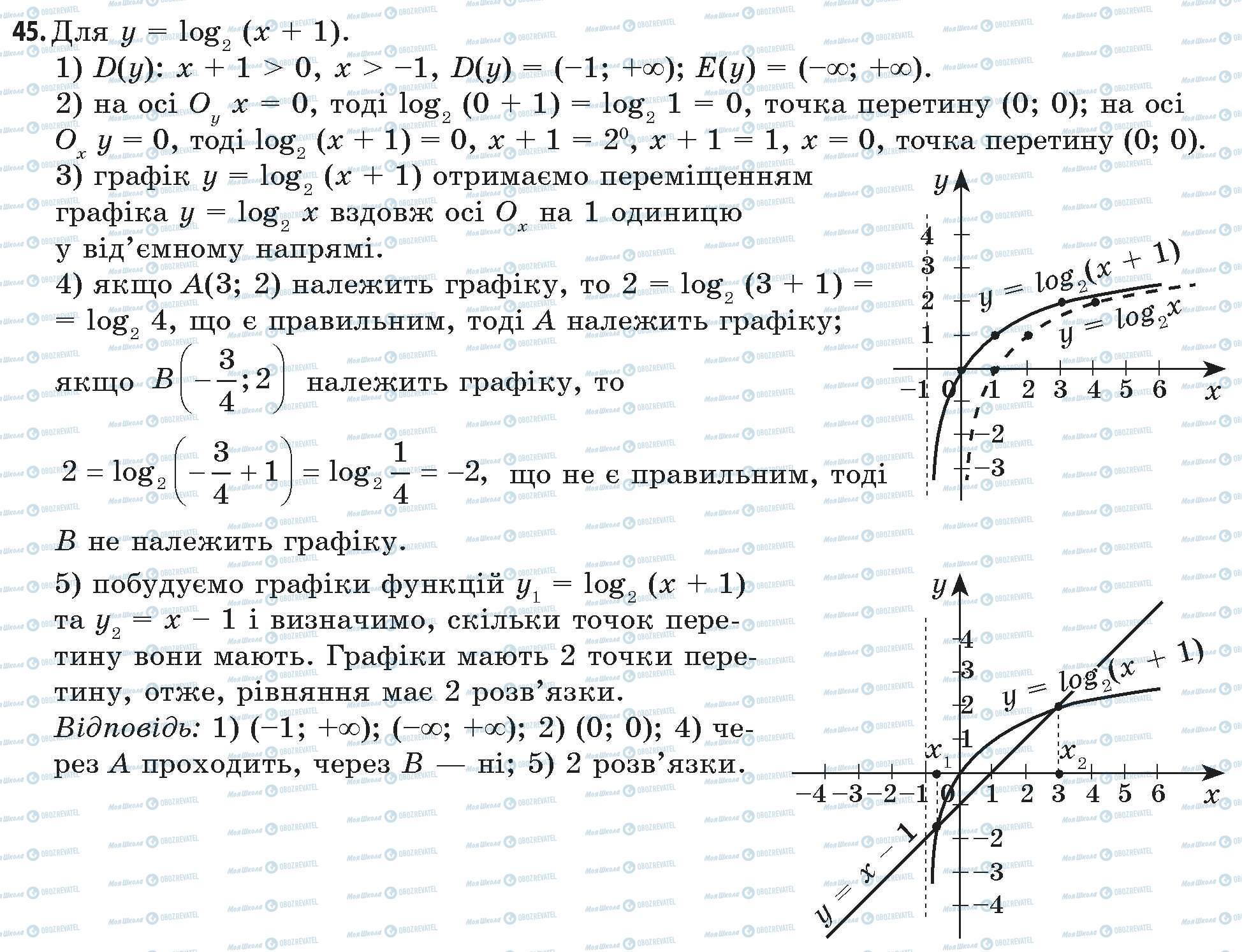 ГДЗ Математика 11 клас сторінка 45
