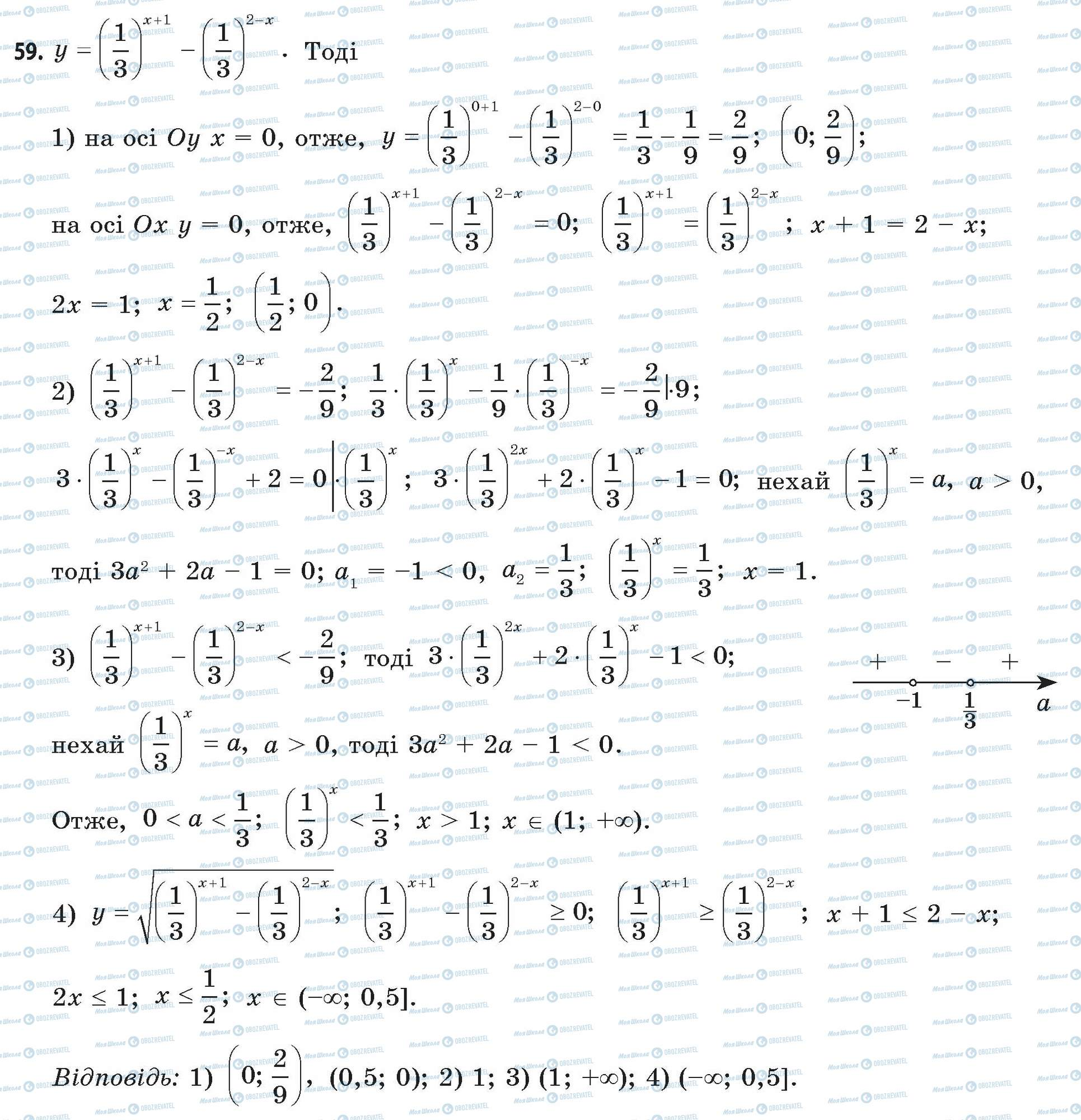 ГДЗ Математика 11 клас сторінка 59