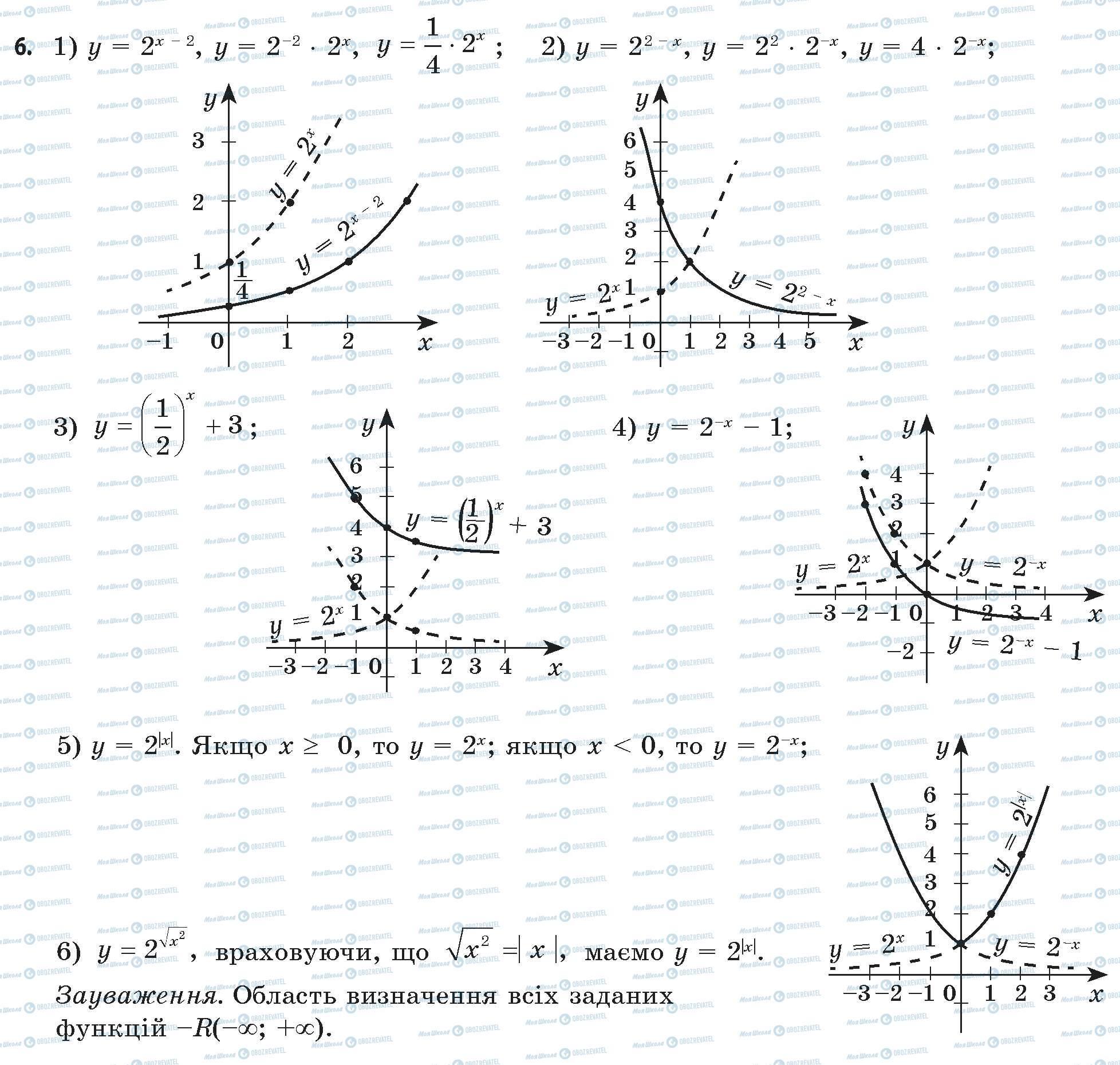 ГДЗ Математика 11 класс страница 6