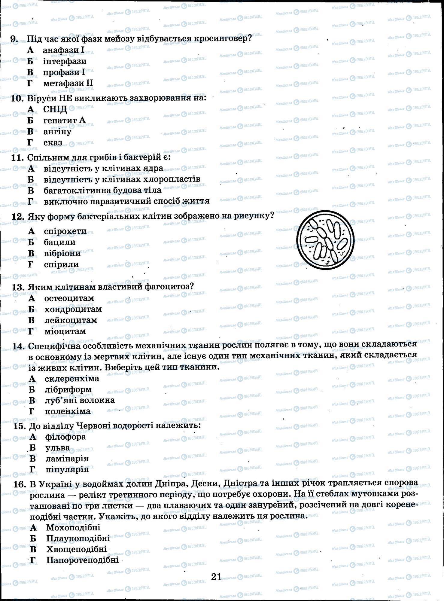 ЗНО Хімія 11 клас сторінка 21