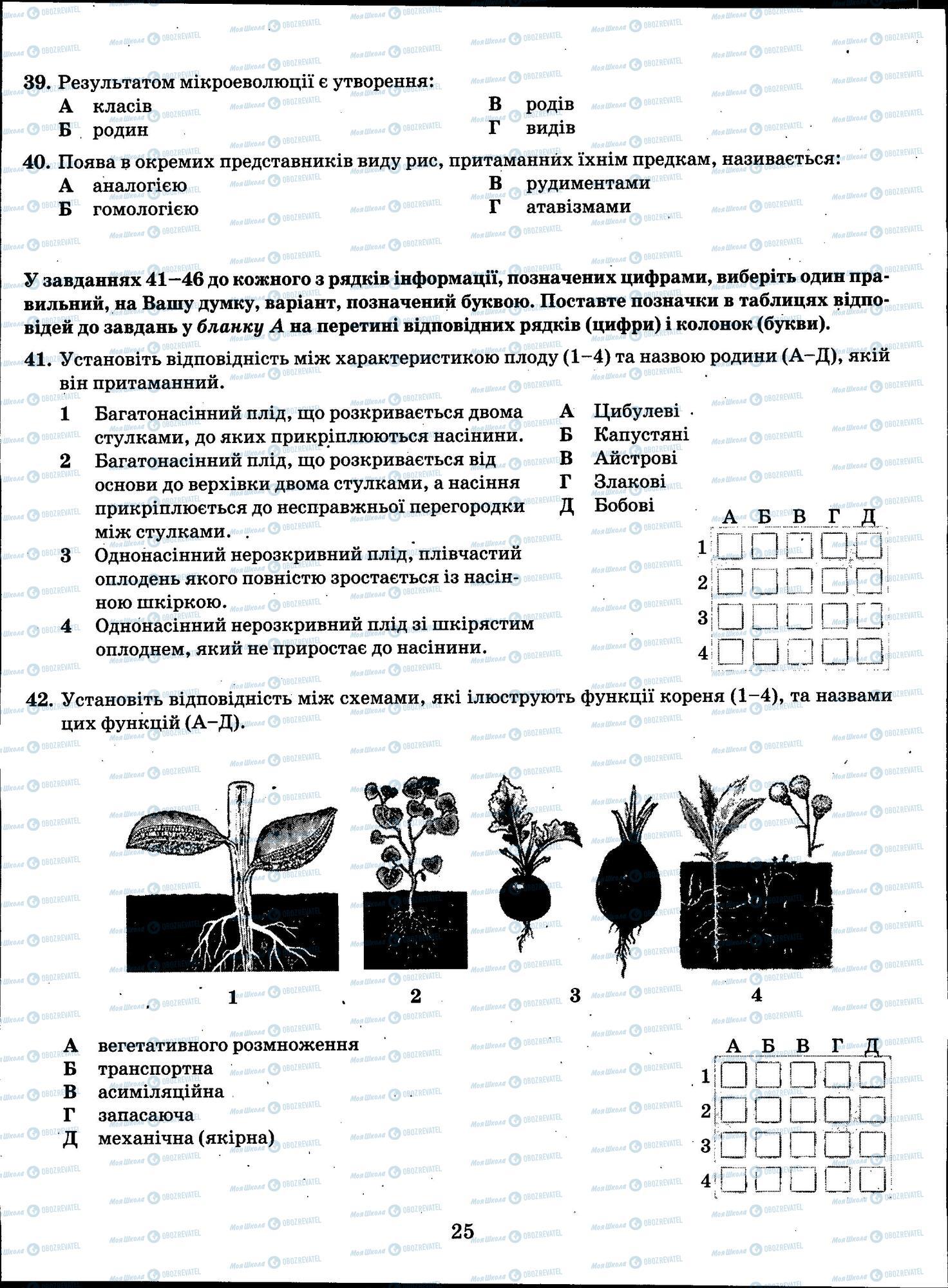ЗНО Хімія 11 клас сторінка 25