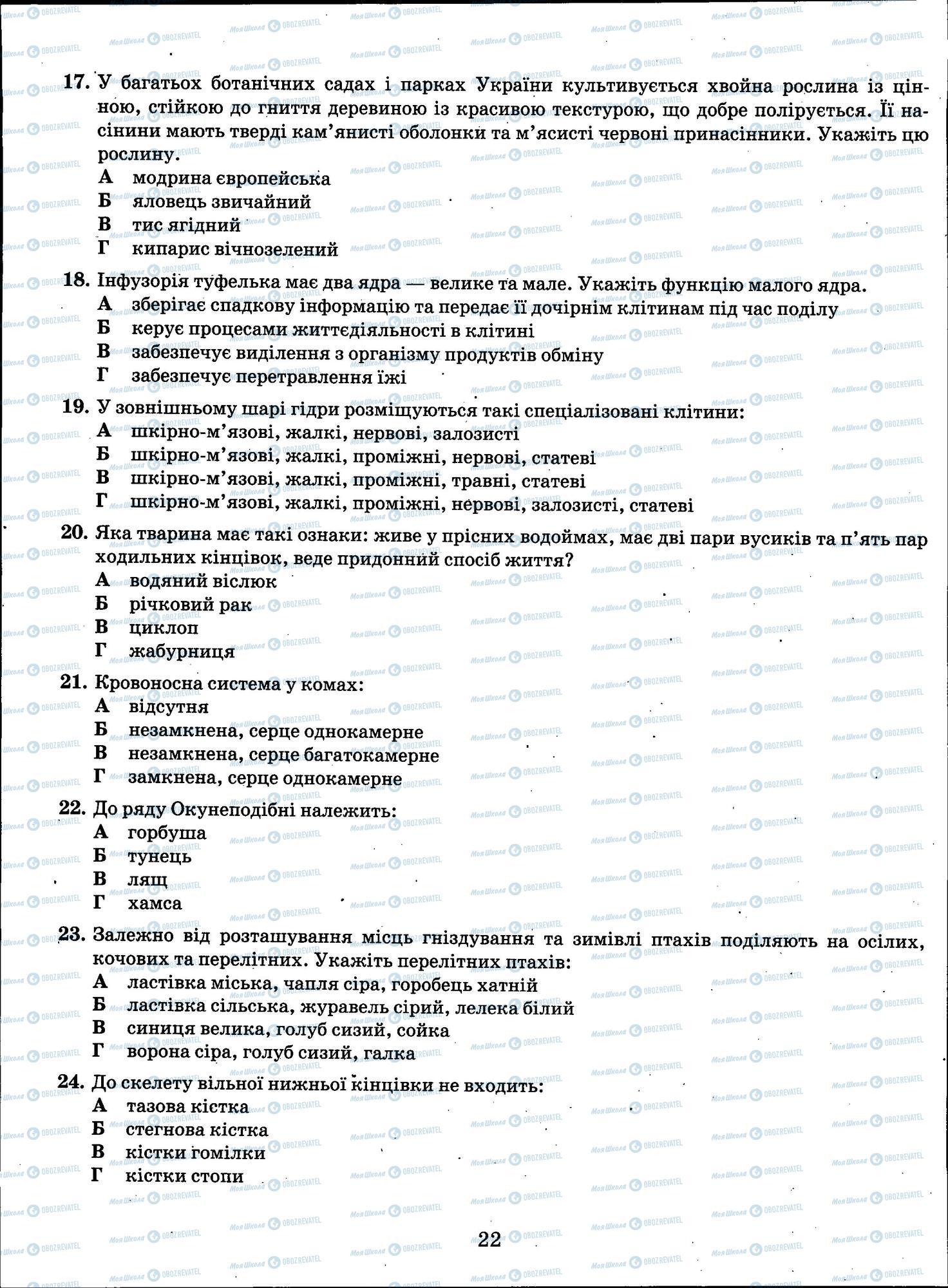 ЗНО Хімія 11 клас сторінка 22