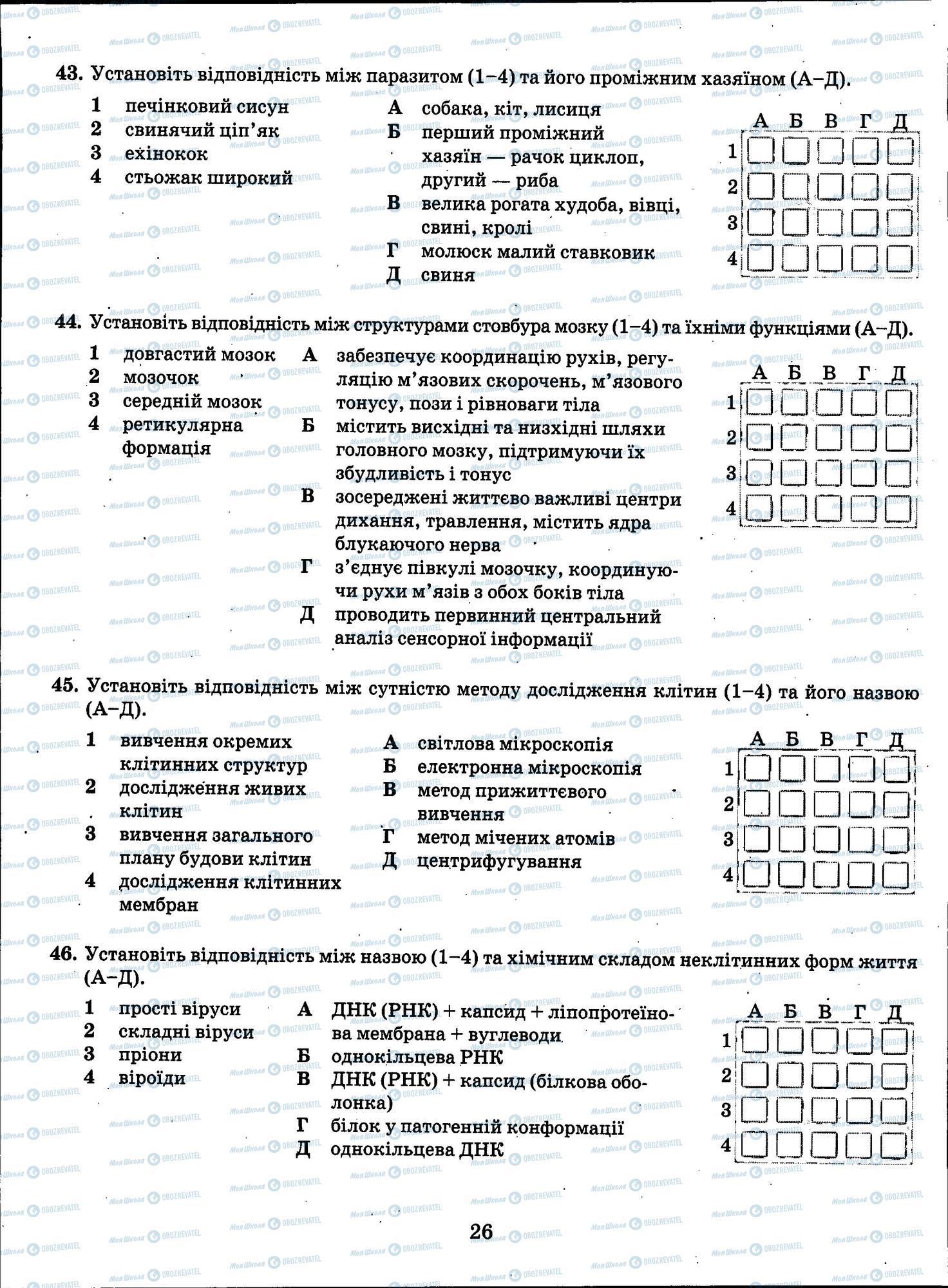 ЗНО Хімія 11 клас сторінка 26
