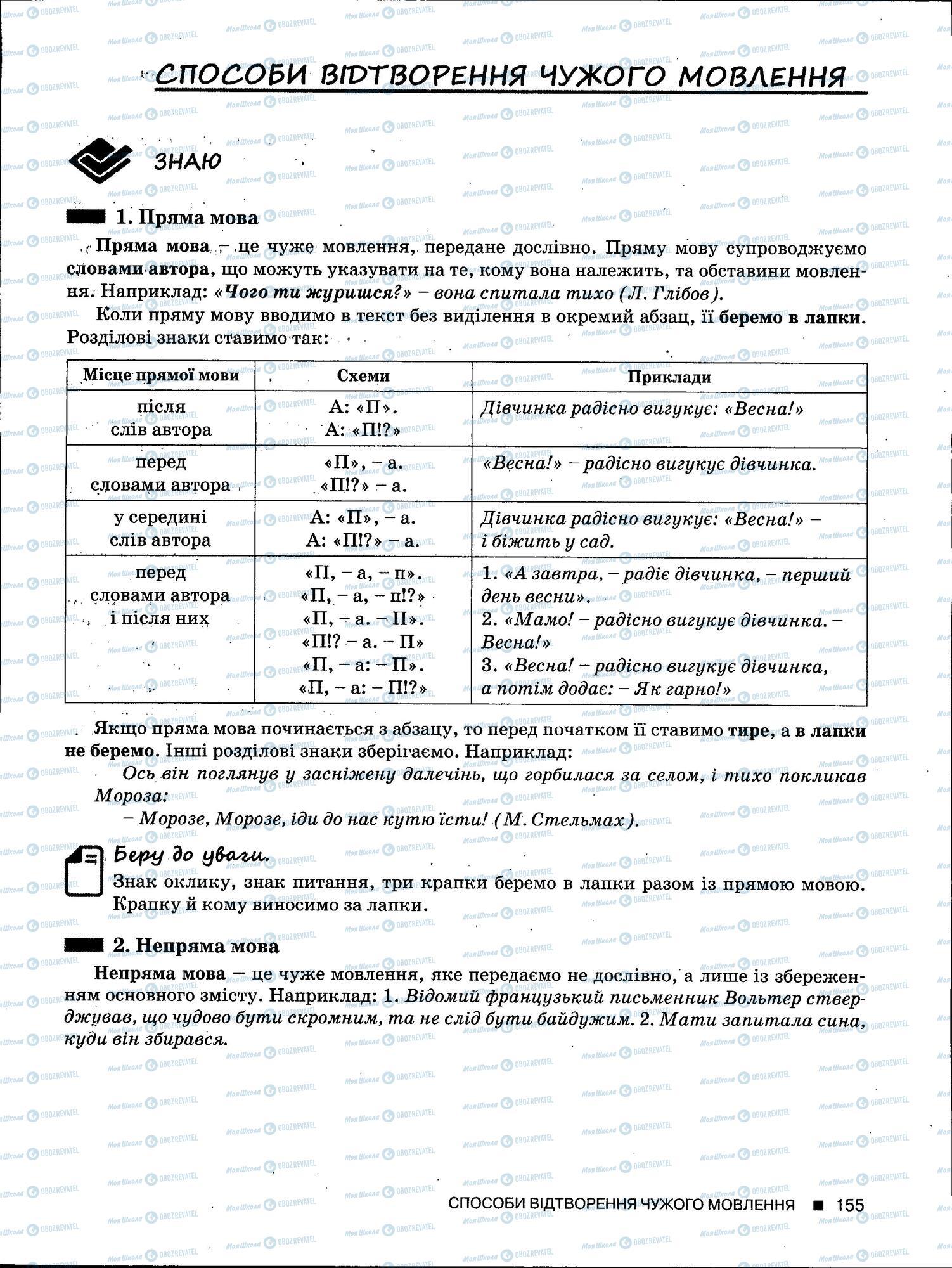 ЗНО Українська мова 11 клас сторінка 155