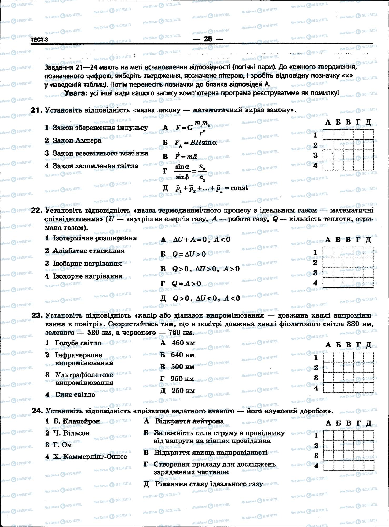 ЗНО Физика 11 класс страница 26