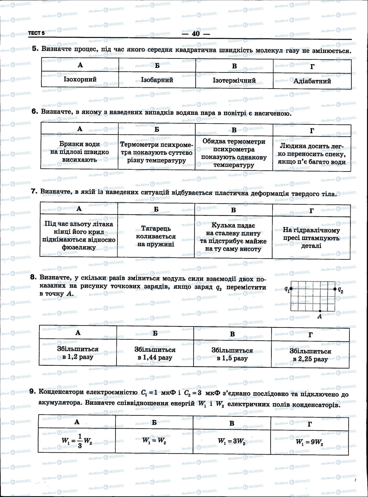 ЗНО Физика 11 класс страница 40