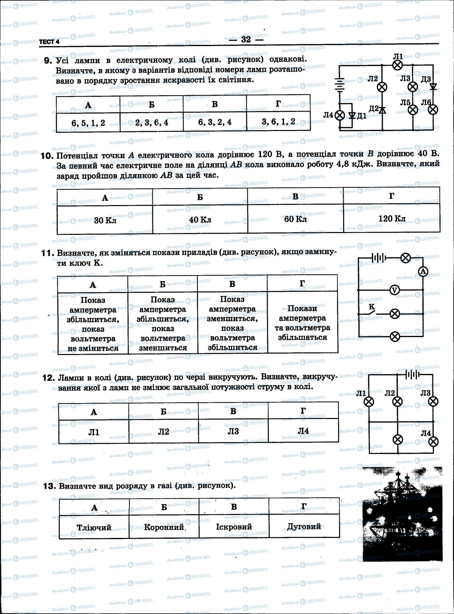 ЗНО Фізика 11 клас сторінка 32
