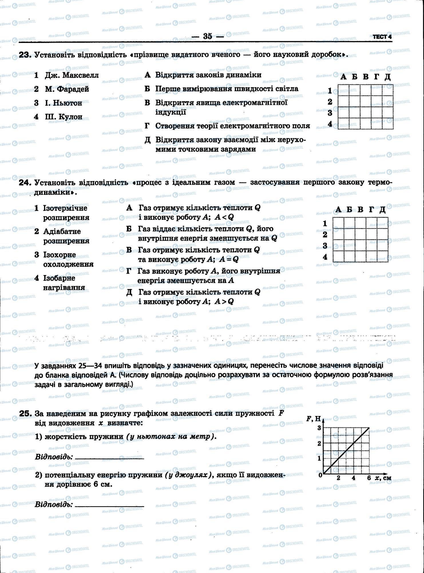 ЗНО Фізика 11 клас сторінка 35