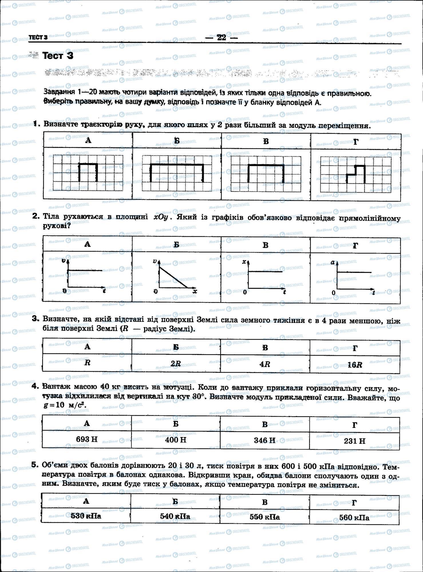 ЗНО Фізика 11 клас сторінка 22