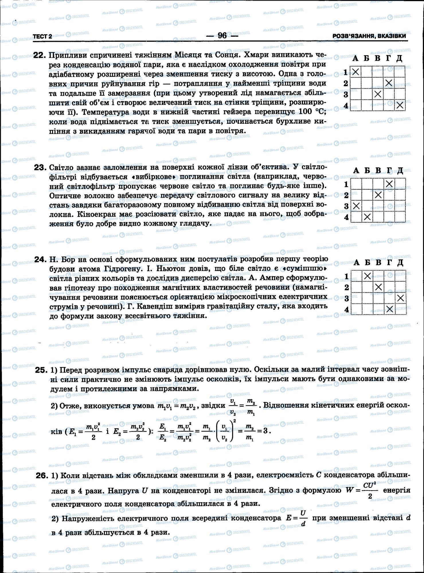 ЗНО Физика 11 класс страница 96