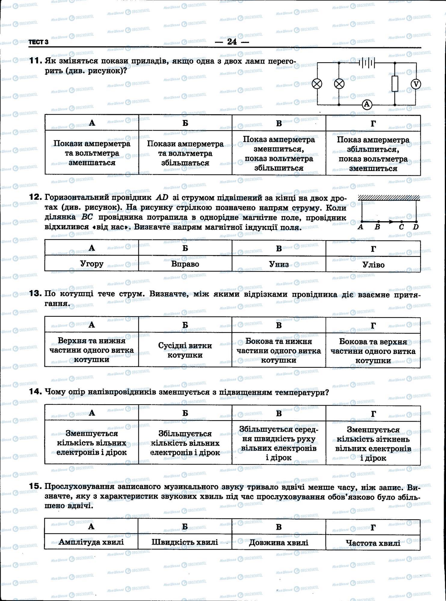 ЗНО Фізика 11 клас сторінка 24