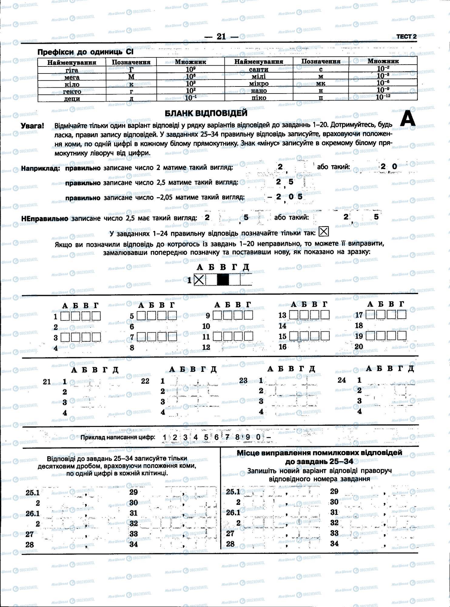 ЗНО Фізика 11 клас сторінка 21